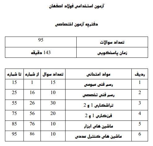 دفترچه سوالات فولاد اصفهان اپراتور ماشین ابزار گروه مکانیک رشته ساخت و تولید