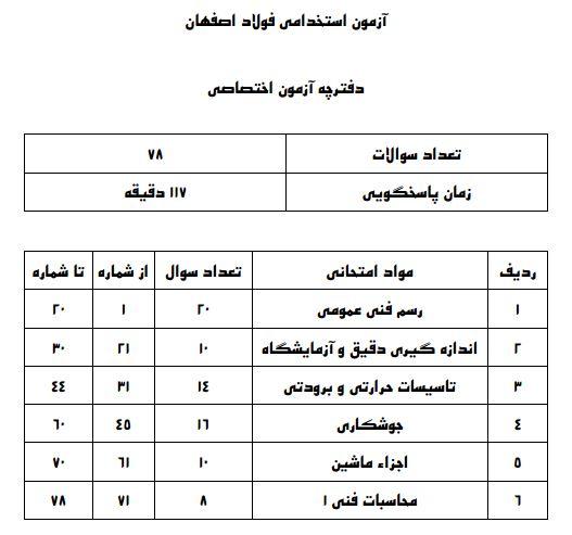 اصل دفترچه سوالات استخدامی ادوار گذشته فولاد اصفهان – رشته مکانیک
