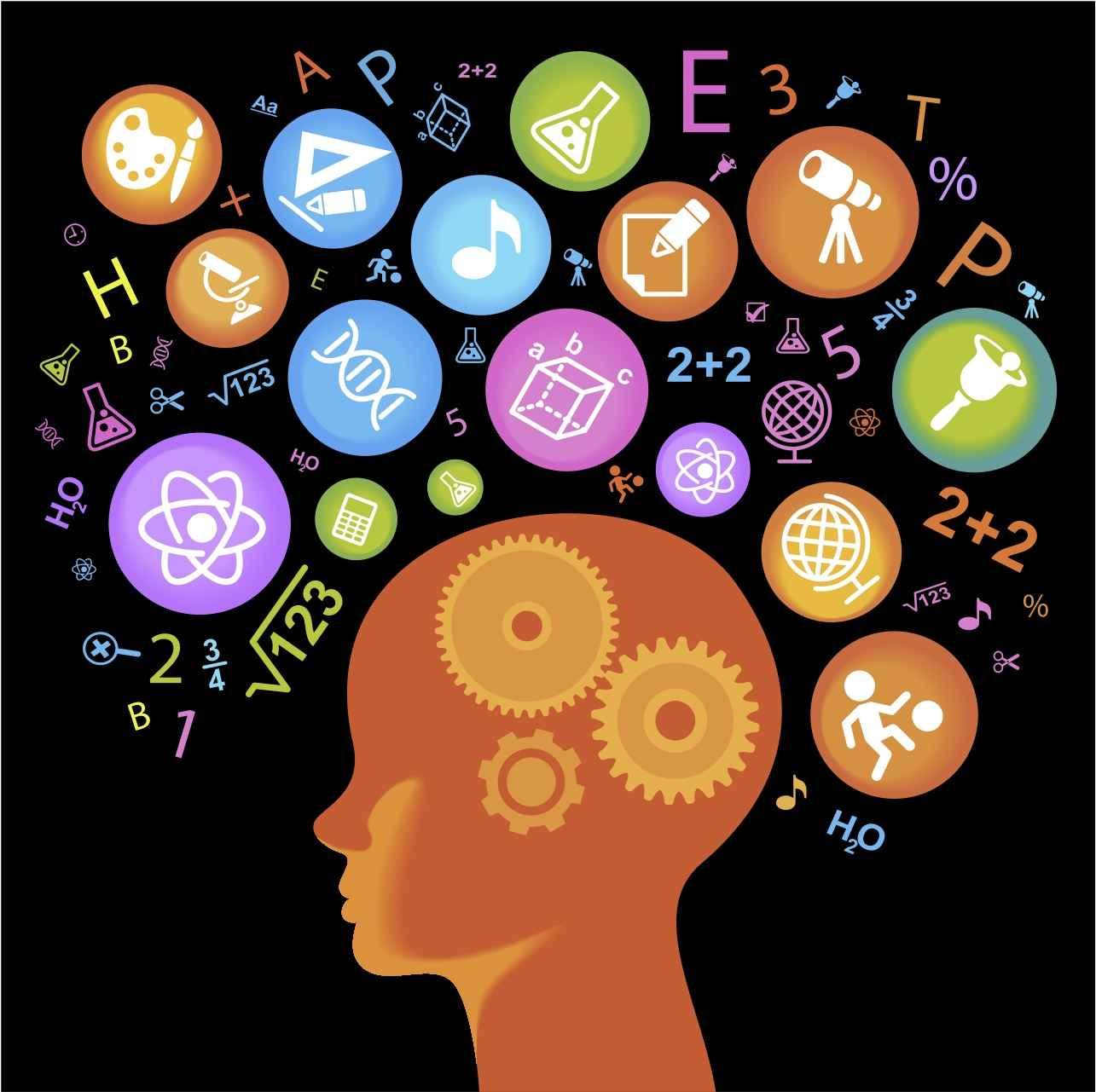 سوالات تخصصی تکنولوژی آموزش استخدامی آموزش و پرورش